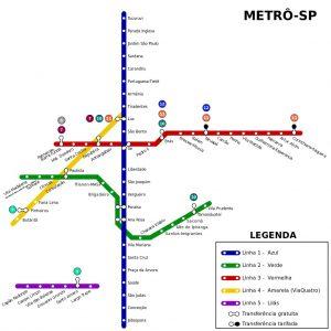 Leyenda del sistema de metro de Sao Paulo